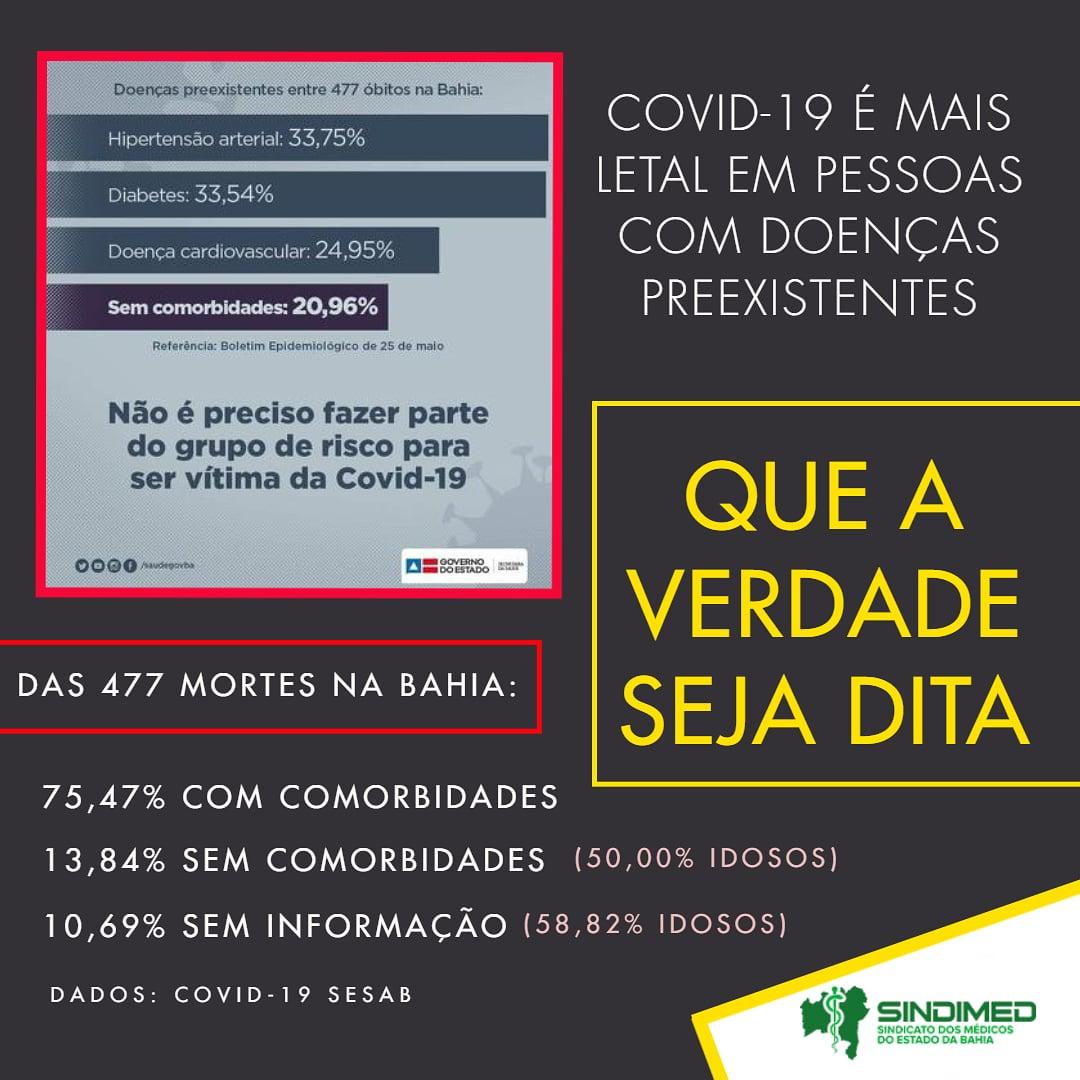 É fundamental que os dados sejam precisos. Informação sobre saúde é algo muito sério! #Covid19 #covid19bahia #coronavirus #saudenabahia #médicosdabahia #médicosnobrasil